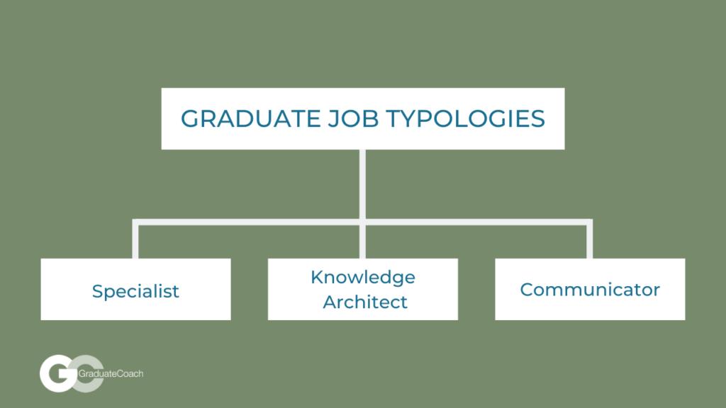graduate job types
