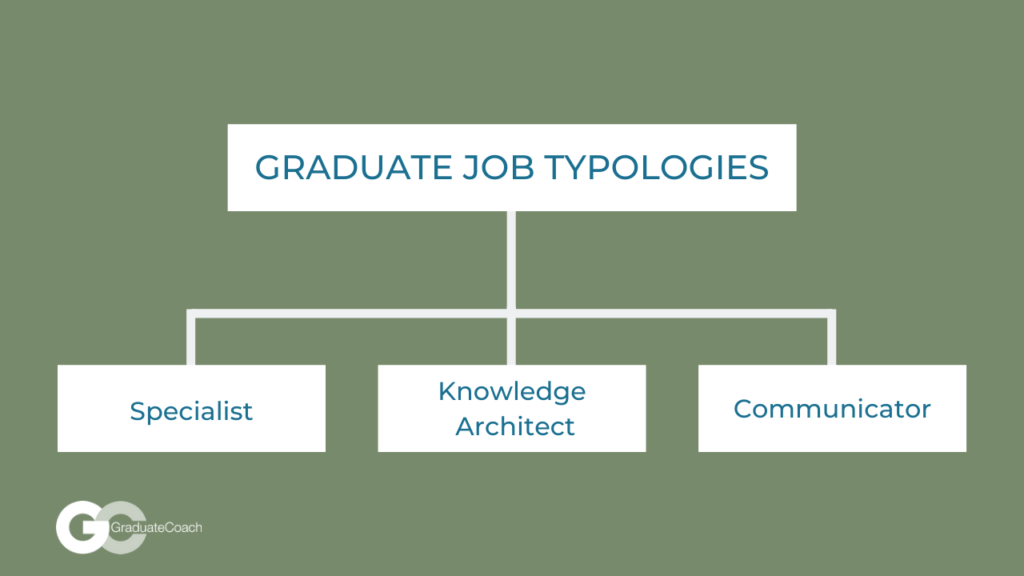 types of graduate job