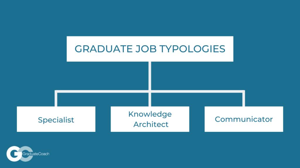 types of graduate jobs