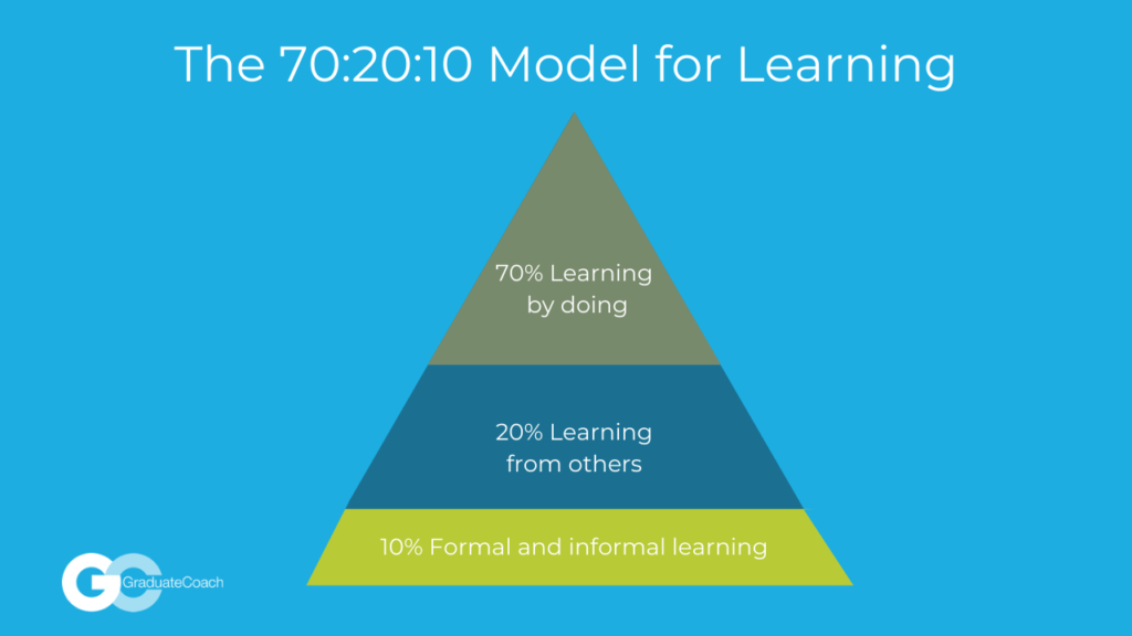 70:20:10 model of learning and development
