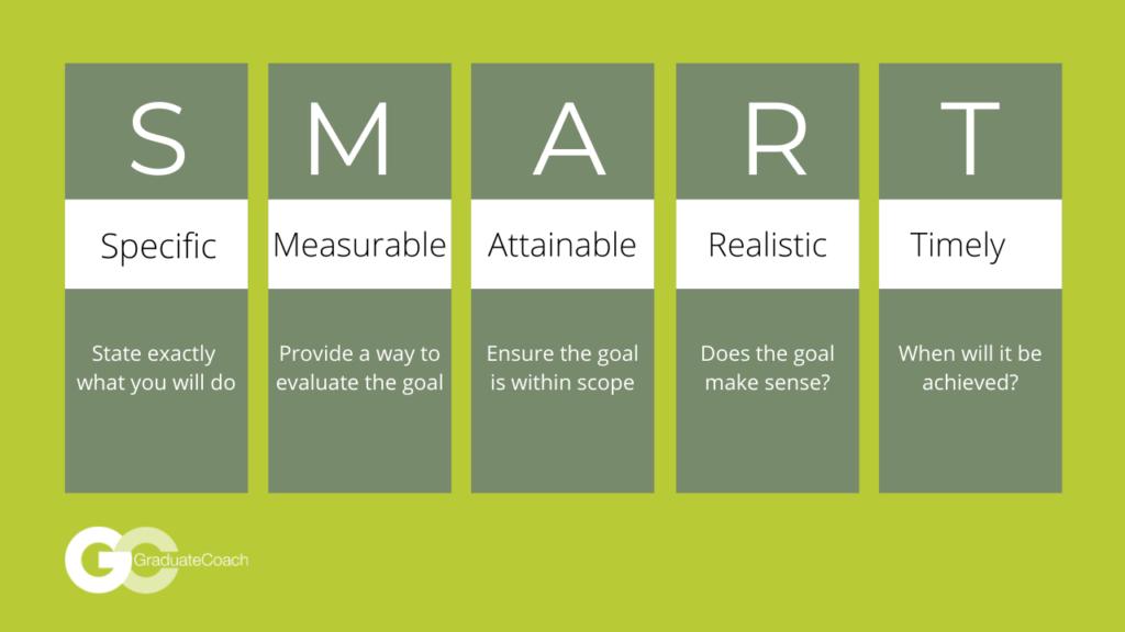 smart goals for effective goal setting